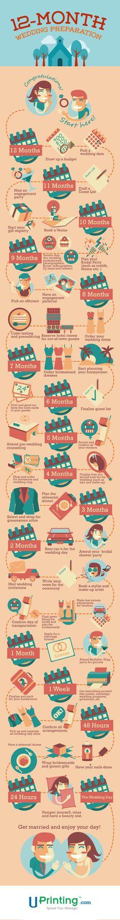 12-month-wedding-planning1