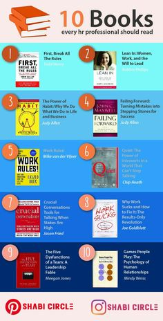 Check out these 10 books for HR professionalsYou can find Human resources and more on our website.Check out these 10 books for HR professionals Best Books To Read, Good Books, My Books, Book Club Books, Book Lists, Human Resources Career, Self Development Books, Training And Development, Entrepreneur Books