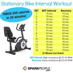 Burn 200 calories in 20 minutes with this cardio interval workout designed for a stationary bike!   via @SparkPeople #fitness #exercise #cycling