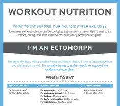 What you eat is important. But so is when you eat, especially if you're active. How to apply the workout nutrition strategy best for you.