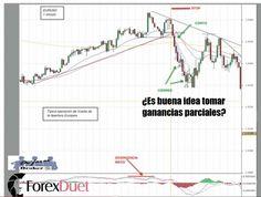 sistema de trading ganador para la ventana europea Yuri Rabassa