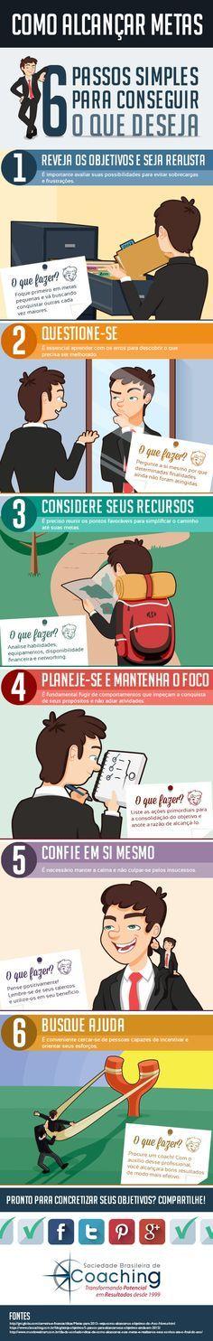 Como alcançar metas. Saiba também como sair das dívidas com um e-book GRÁTIS. Clique e baixe o seu agora --> http://vidaprospera.co.nf/