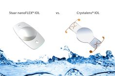 Advantages of the #Staar #nanoFLEX® #IOL over the #Crystalens® IOL