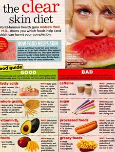 The clear skin diet: so true! when i drink more water, eat more foods with protein/fats and less sugars to fill me up -my skin gets better.