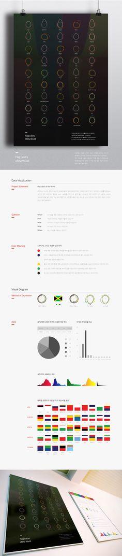 Choi Eungi   Flag Colors