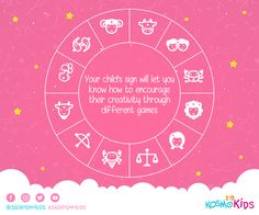 Through different games and their sign, encourage the creativity within your children. #360KosmoKids #Astrology