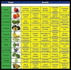 fruit rice fruits for healthy lungs