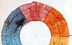 Der Farbkreis von Goethe