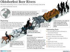 01-oktoberfest-beer-rivers-ria-novosti-infographics.jpg (999×742)