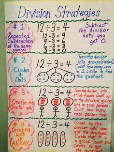 Worksheets 2 Digit Division Anchor Chart multiplication madness charts division anchor chart and anchors strategies grade google search gateway into distributive property of can also use equation rea