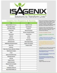 isagenix measurements