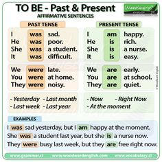 TO BE - Past & Present Tense