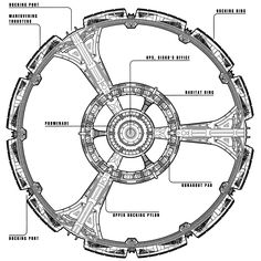 Deep Space Nine Layout... Is it sad that I already had this memorized by heart? ;-)