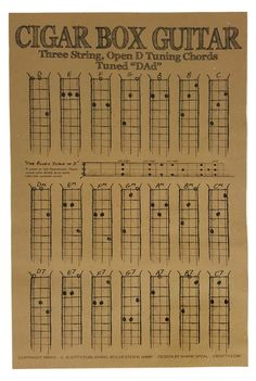 "Open D ""DAD"" Chord Poster for Cigar Box Guitars - includes blues scale diagram! Guitar Chord Chart, Guitar Chords, Ukulele, Making Musical Instruments, Homemade Instruments, Music Lessons, Guitar Lessons, Cigar Box Guitar Plans, Cigar Box Nation"