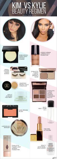 Kylie Jenner's Beauty Regimen vs. Kim Kardashian's | Modamob