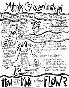 Sketchnotes: TED Talk - Mihaly Csikszentmihalyi by Melinda Walker ~ www.OneSquigglyLine.com