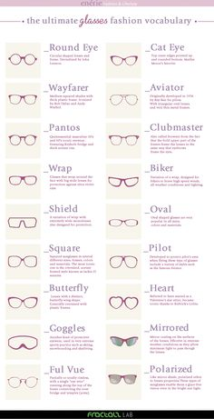 A fashion terms vocabulary about eyewear: from the Wayfarer to the Cat Eye, find out their meanings! Brought to you by Fractals