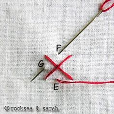 dictionary of stitching tutorials - pretty much any stitch you can think of..