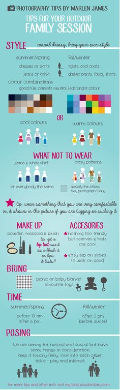 Tips for your outdoor family pictures infographic by Marlen James  Just what I needed...apparently I failed at wardrobe choices last time.