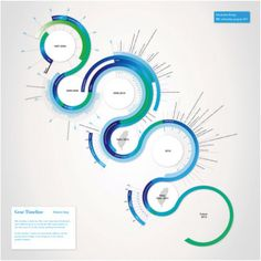Timelines set out as spirals. Design: Chen-Wen Liang