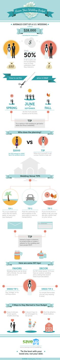 Based on the average U. wedding budget, this chart helps you see where you may be able to save. When you're planning such a big event, every dollar counts! - via Save Up # Weddings budget Wedding Budget Checklist To Stay On Track - MODwedding Wedding Costs, Mod Wedding, Wedding Advice, Budget Wedding, Trendy Wedding, Perfect Wedding, Wedding Ceremony, Wedding Favors, Wedding Planner