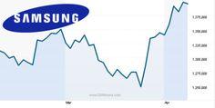 Samsung: utili in lieve calo nel primo trimestre fiscale - http://www.tecnoandroid.it/samsung-utili-in-lieve-calo-nel-primo-trimestre-fiscale/