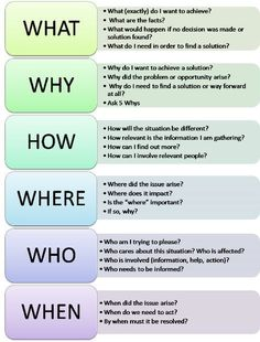 Problem Solving Worksheets for Adults | Problem Solving Activity: A Question Checklist to Investigate Problems