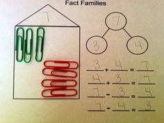 Great way to show bonding, part-part whole, fact families!!