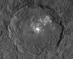 ¿Sal en Ceres?