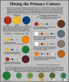 Image result for how to make different colors from primary colors #OilPaintingColorful #OilPaintingForKids
