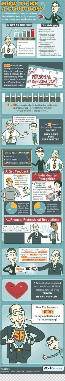 Infografía: Cómo convertirte en el mejor de los jefes