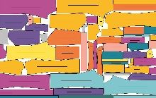 Aproveitamento do tecido: teoria do Redondo e Quadrado