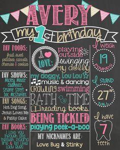 Was für eine schöne Idee für den ersten Geburtstag. Sieht sicher auch super im Kinderzimmer als Bild aus!