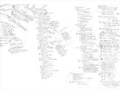 mind map Cnil IAFACTORY