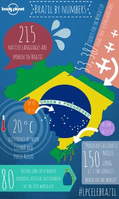 Brazil by numbers! With data via Lonely Planet Traveller magazine (https://itunes.apple.com/gb/app/lonely-planet-traveller/id487249786?mt=8). #lpcelebrazil #travel #infographic
