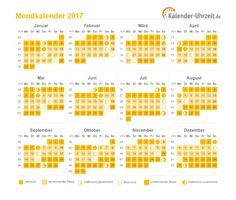 1000 images about mondkalender und mondphasen on pinterest. Black Bedroom Furniture Sets. Home Design Ideas