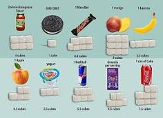 Bildergebnis für süßigkeiten zuckerwürfel