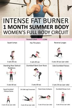 #burnyourfat #womensfullbodycircuit #fastexerciseresults #summerbody #femalefitness #womensworkouts Burn that stubborn fat easily with this one month circuit especially for women. This routine will give you a summer body in no time, and you'll feel confident to go to the beach in that bikini ;)