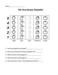 The Very Hungry Caterpillar Graphing Activity