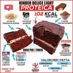 Conseils fitness en nutrition et en musculation. Healthy Cake, Healthy Snacks, Tips Fitness, Little Chef, Cake & Co, Exotic Food, Nutrition, Protein Foods, Light Recipes