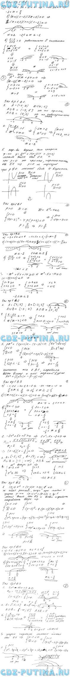 Godoza.ru общая биология 10 класс
