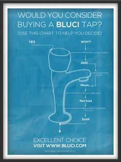 Would you buy a bluci tap?