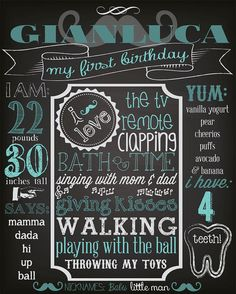 Customized Chalkboard First Birthday Poster - Boy Mustache Theme