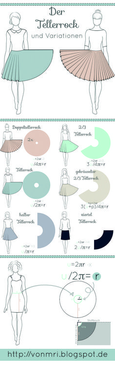 The circle skirt including variations - Raoi - - Der Tellerrock inklusive Variationen Calculation formulas and explanations for the different variations of plate skirts - 16 Unbelievably Simple DIY Plastic Bottle Projects Youll Do Right Away A good Visual Sewing Hacks, Sewing Tutorials, Sewing Crafts, Sewing Tips, Sewing Basics, Fabric Crafts, Diy Crafts, Sewing Ideas, Sewing Art