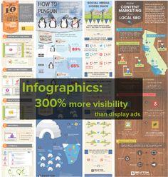 Content Marketing Recap: May 2013. Penguin, Panda, Infographics and more.