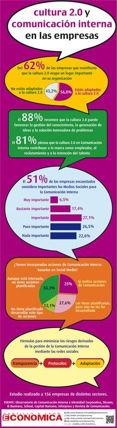 Cultura 2.0 y comunicación interna en las empresas #infografia