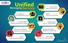 Reach out to more customers using Unified Messaging Services of . Request an instant call back to serve you better Call Backs, Social Networks, Communication, Messages, Business, Enterprise Application Integration, Social Media