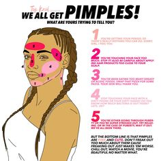 this is the cutest explanation of pimples + what your breakouts are telling you