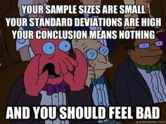 Your sample sizes are too small, your standard deviations are high, your conclusion means nothing, and you should feel bad!