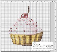 Ange's Blog: Grille gratuite...La cerise sur le cupcake! ANGIE-NEWFOUNDLAND cupcake cerise sur le gateau